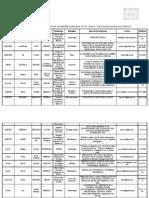 Lista de Investigadores Que Han Acceptado Participar en El Verano
