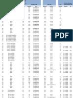 Comptability Matrix SAP Sol Man SAP QC Adapter and SAP TAO - 011000358700001248602010E
