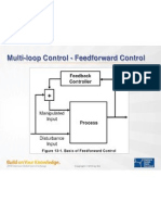 Chapter13 Multi Loop Control