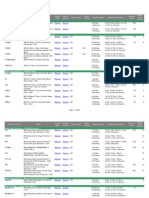 Graybar Apc List