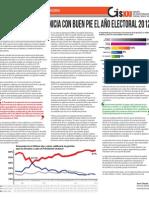 Artìculo-Presidente-Chàvez-inicia-con-buen-pie-el-año-electoral-2012 copia