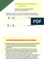 D2 - 2011 Instrumentos - Métodos de Medida - 2