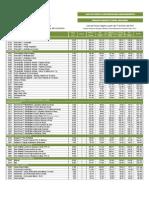 Lista de Precio Herbalife