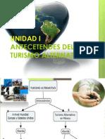 UNIDAD I y II Turismo Alternativocopia