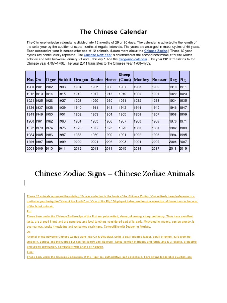 The Chinese Calendar | Chinese Zodiac | New Age Practices