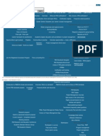 PMI Chapters Project Management Ins