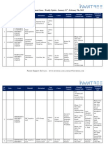 USPTO – US Patent Cases - Weekly Update - January 31st - February 7th, 2012