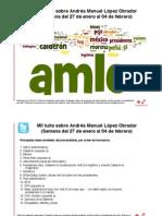 Mil tuits sobre López Obrador. Una representación gráfica. (Semana del 27Ene-04Feb2012)