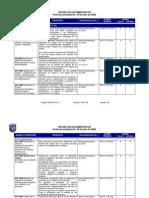 Listado de Documentos ISO