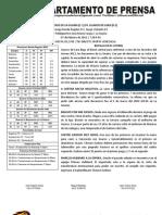 Reporte #3 Guaros-Bucaneros
