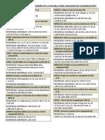 EAC Referencias Actualizadas 13 DIC 2011
