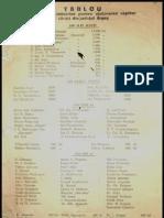 Filantropi Arges 1939