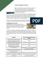 Ssm Nutrition Strategies