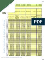 Minneapolis stadium finance analysis