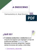 Unidad 5 Endocrino y Re Product Or