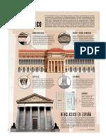 Edificios Neoclasicos