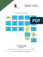 PM Create Order