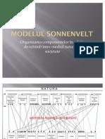 Modelul sonnenvelt