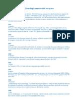 Cronologia constructiei europene