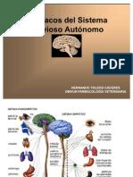 3. Farmacología del sistema nervioso autónomo