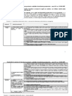 Standarde Autorizare-Anexa HG Nr 21