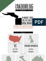Infographic Iraq Dutch version