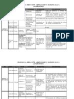 Copia de Programación inducción 2012-1