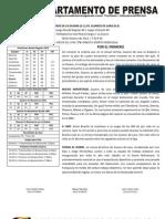 Reporte #4 Guaros-Bucaneros 08-02-2012