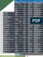 80400614 Practica Excel Buscarv4
