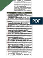 2011 Java ,Matlab Titles
