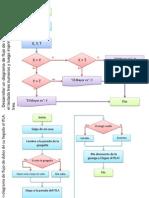 Tarea3 Diagrama de FlujoPDF