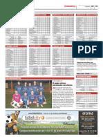 Clasificaciones de las ligas de Futbolcity en Superdeporte. 8 de Febrero 2012