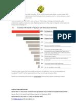 Social Media Study Jan,2012
