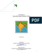 Renewable Energy Potential for India[2]_[1]-1