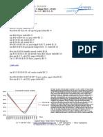 Crude Oil Market Vol Report 12-02-08