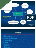 StrokeConceptMap.2