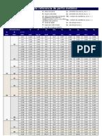 Tabela de perfis Metálicos
