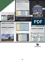 Catálogo Correias Transportadoras 2010 Final