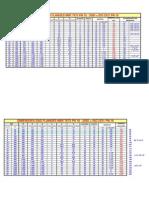 Tabela Comparativa Dos Flanges (1)