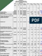 Hoja de cálculo en PRESUPUESTO-2009