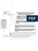 Mapa Conceptual Servidumbres en el Código Civil de Honduras