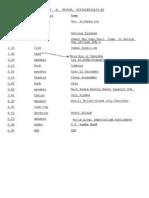 RAR schedule May6