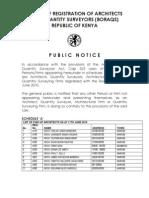 Boraqs Registered Firms