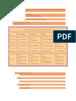 Die Meisten Adjektive in Attributiver Position