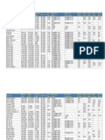 Aircraft Information