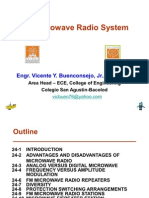 35701074 FM Microwave Radio System