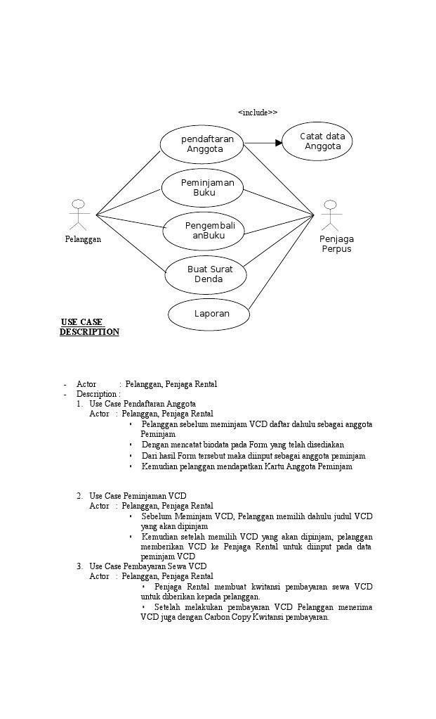Sistem informasi penyewaan vcd ccuart Images