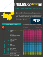 BFC China in Numbers Q1 2012 2