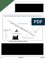 Chemtrail Warfare Observations