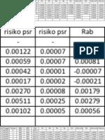 Contoh Perhitungan Indeks Tunggal